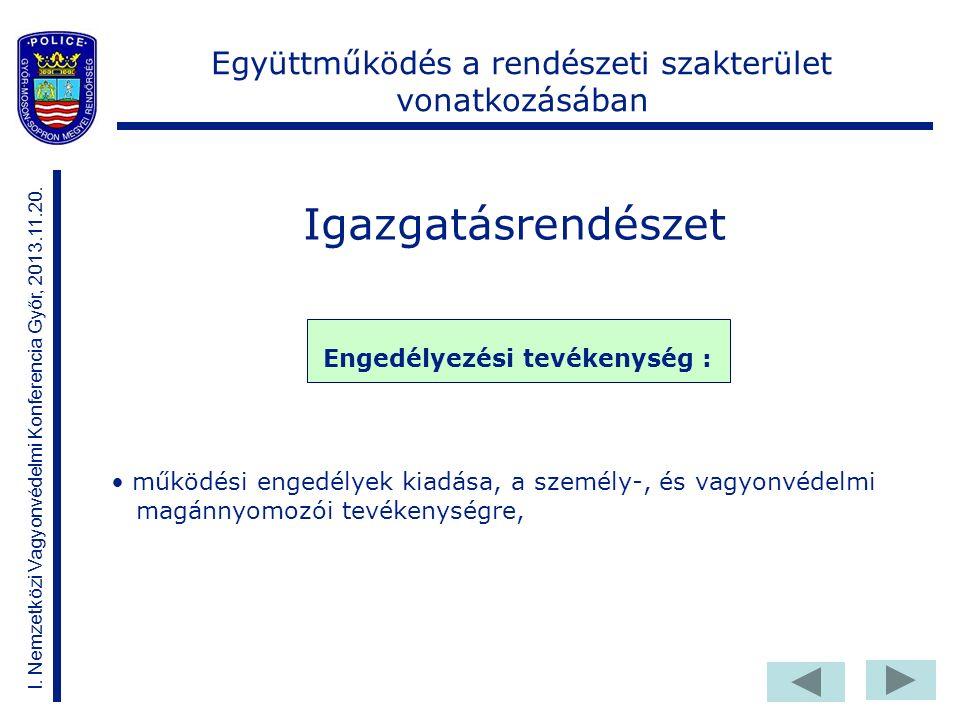 Igazgatásrendészet I. Nemzetközi Vagyonvédelmi Konferencia Győr, 2013.11.20.