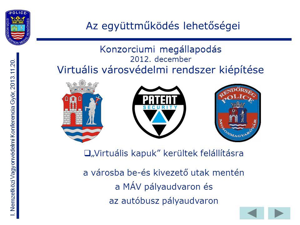 Konzorciumi megállapodás 2012. december Virtuális városvédelmi rendszer kiépítése I.