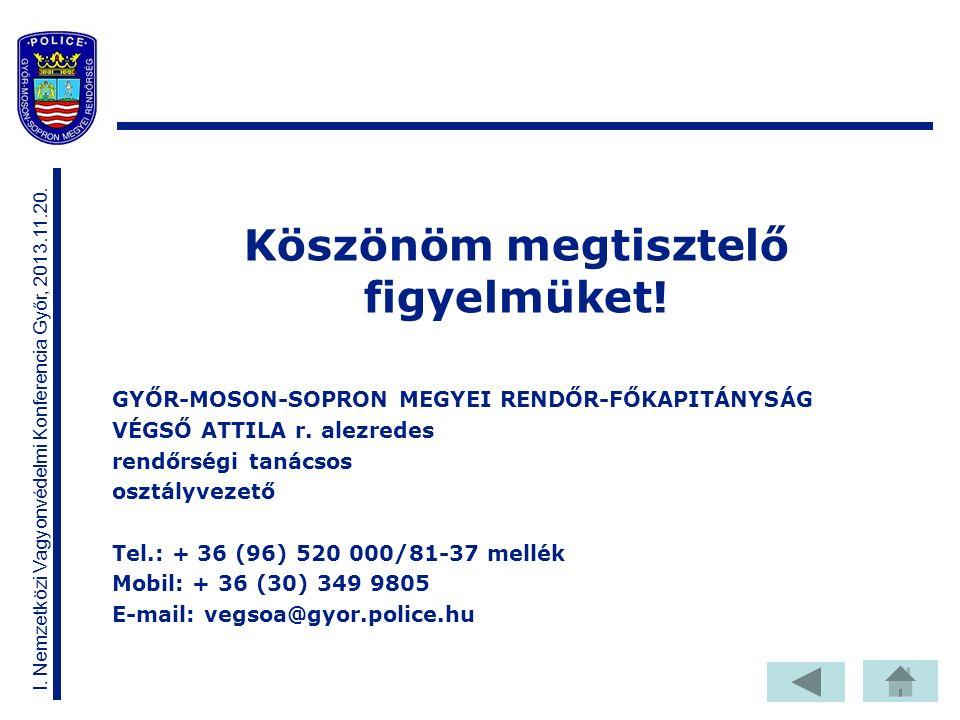 Köszönöm megtisztelő figyelmüket. I. Nemzetközi Vagyonvédelmi Konferencia Győr, 2013.11.20.