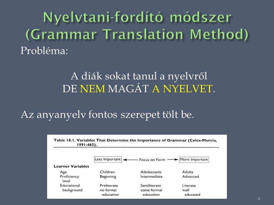 Probléma: A diák sokat tanul a nyelvről DE NEM MAGÁT A NYELVET.