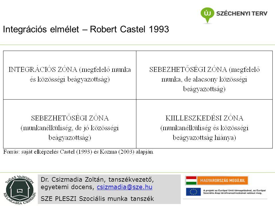 Integrációs elmélet – Robert Castel 1993 Dr. Csizmadia Zoltán, tanszékvezető, egyetemi docens, csizmadia@sze.hucsizmadia@sze.hu SZE PLESZI Szociális m
