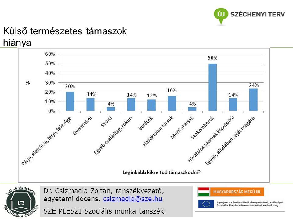 Külső természetes támaszok hiánya Dr. Csizmadia Zoltán, tanszékvezető, egyetemi docens, csizmadia@sze.hucsizmadia@sze.hu SZE PLESZI Szociális munka ta