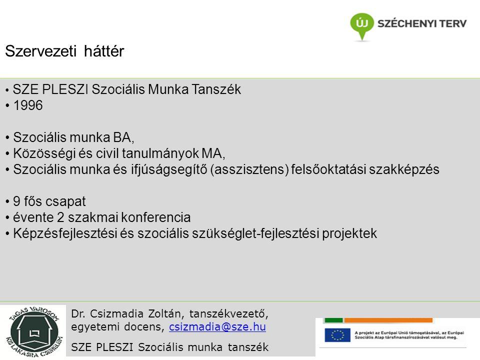 Dr.Csizmadia Zoltán, egyetemi docens Dr.