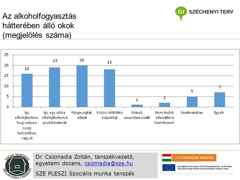 Az alkoholfogyasztás hátterében álló okok (megjelölés száma) Dr.