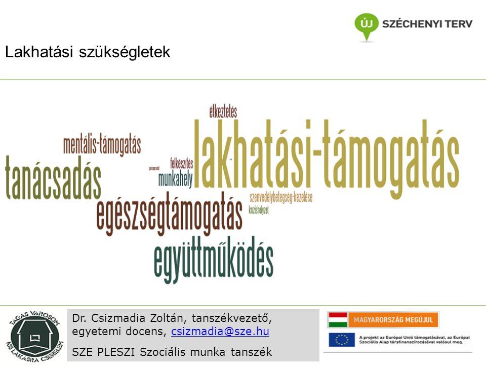 Lakhatási szükségletek Dr. Csizmadia Zoltán, tanszékvezető, egyetemi docens, csizmadia@sze.hucsizmadia@sze.hu SZE PLESZI Szociális munka tanszék