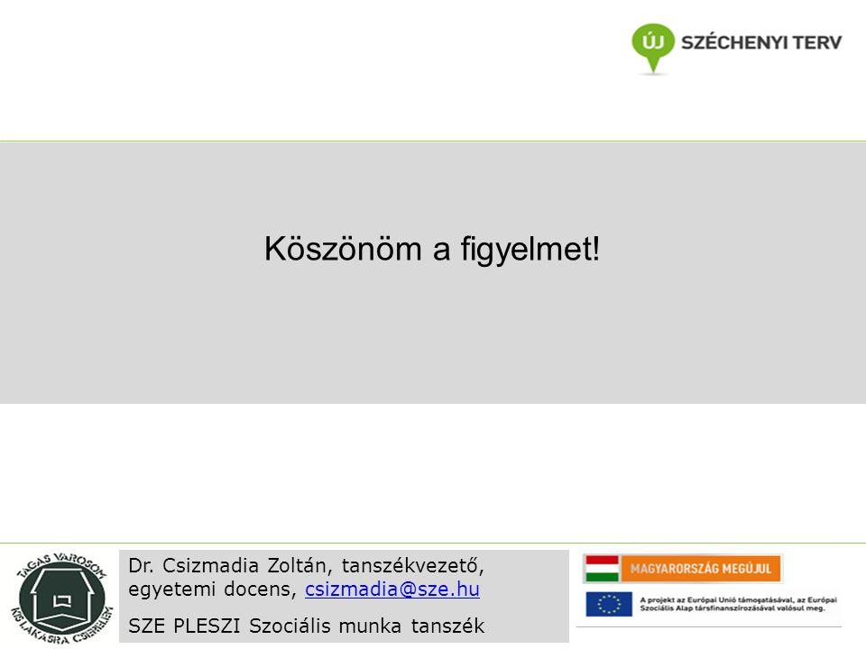 Köszönöm a figyelmet! Dr. Csizmadia Zoltán, tanszékvezető, egyetemi docens, csizmadia@sze.hucsizmadia@sze.hu SZE PLESZI Szociális munka tanszék