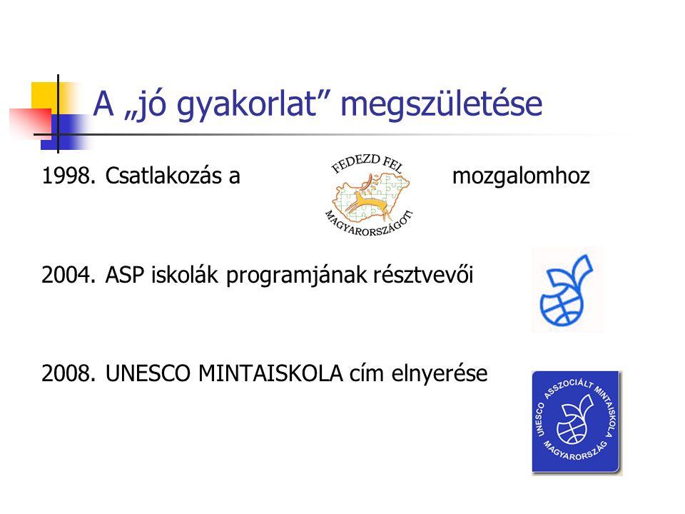 """A """"jó gyakorlat"""" megszületése 1998. Csatlakozás a mozgalomhoz 2004. ASP iskolák programjának résztvevői 2008. UNESCO MINTAISKOLA cím elnyerése"""