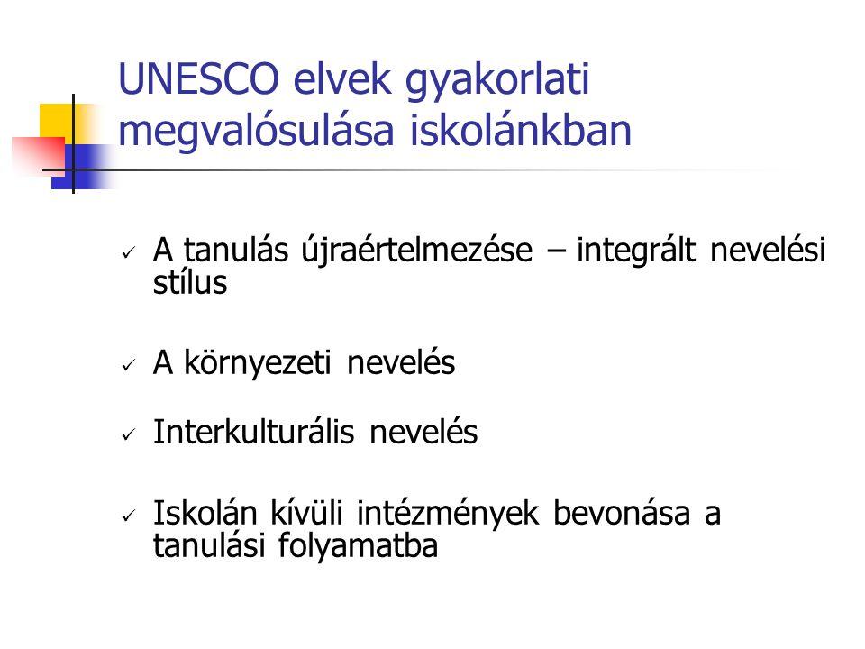 UNESCO elvek gyakorlati megvalósulása iskolánkban A tanulás újraértelmezése – integrált nevelési stílus A környezeti nevelés Interkulturális nevelés Iskolán kívüli intézmények bevonása a tanulási folyamatba