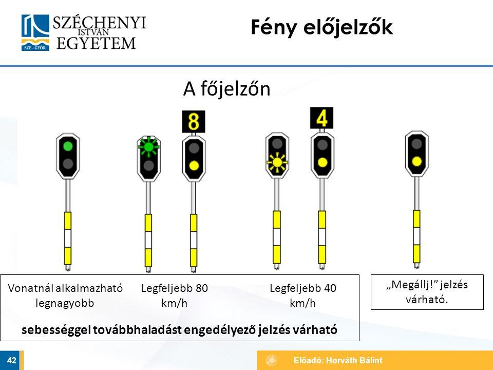 42 Fény előjelzők Előadó: Horváth Bálint A főjelzőn Vonatnál alkalmazható legnagyobb Legfeljebb 80 km/h Legfeljebb 40 km/h sebességgel továbbhaladást