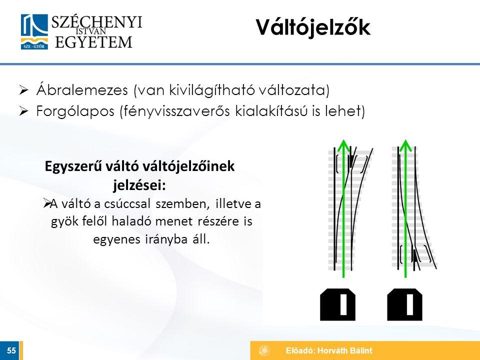  Ábralemezes (van kivilágítható változata)  Forgólapos (fényvisszaverős kialakítású is lehet) 55 Váltójelzők Előadó: Horváth Bálint Egyszerű váltó v