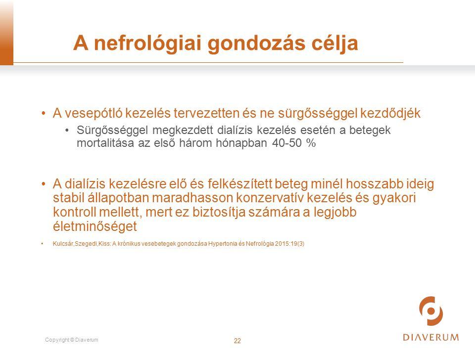 Copyright © Diaverum 22 A vesepótló kezelés tervezetten és ne sürgősséggel kezdődjék Sürgősséggel megkezdett dialízis kezelés esetén a betegek mortalitása az első három hónapban 40-50 % A dialízis kezelésre elő és felkészített beteg minél hosszabb ideig stabil állapotban maradhasson konzervatív kezelés és gyakori kontroll mellett, mert ez biztosítja számára a legjobb életminőséget Kulcsár,Szegedi,Kiss: A krónikus vesebetegek gondozása Hypertonia és Nefrológia 2015:19(3) A nefrológiai gondozás célja