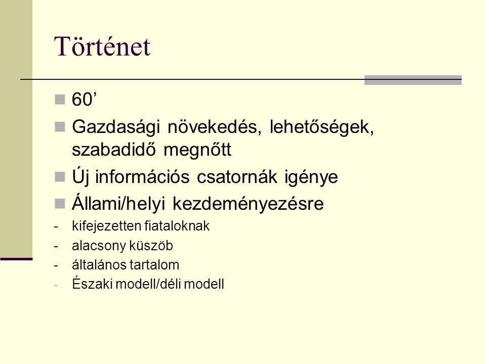 Történet 60' Gazdasági növekedés, lehetőségek, szabadidő megnőtt Új információs csatornák igénye Állami/helyi kezdeményezésre - kifejezetten fiataloknak -alacsony küszöb - általános tartalom - Északi modell/déli modell
