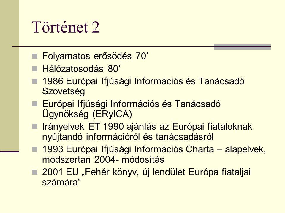 """Történet 2 Folyamatos erősödés 70' Hálózatosodás 80' 1986 Európai Ifjúsági Információs és Tanácsadó Szövetség Európai Ifjúsági Információs és Tanácsadó Ügynökség (ERyICA) Irányelvek ET 1990 ajánlás az Európai fiataloknak nyújtandó információról és tanácsadásról 1993 Európai Ifjúsági Információs Charta – alapelvek, módszertan 2004- módosítás 2001 EU """"Fehér könyv, új lendület Európa fiataljai számára"""
