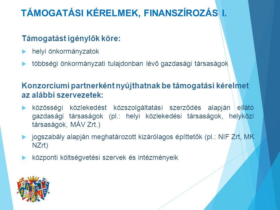 TÁMOGATÁSI KÉRELMEK, FINANSZÍROZÁS I.