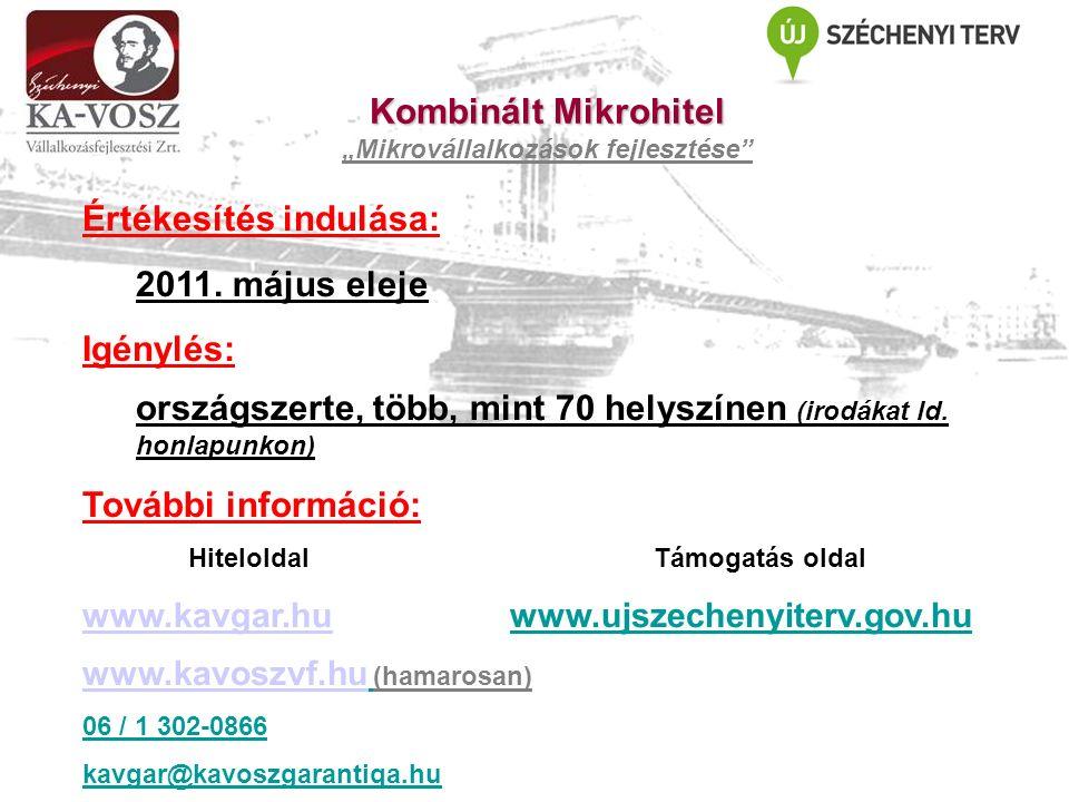 """Kombinált Mikrohitel """"Mikrovállalkozások fejlesztése Értékesítés indulása: 2011."""