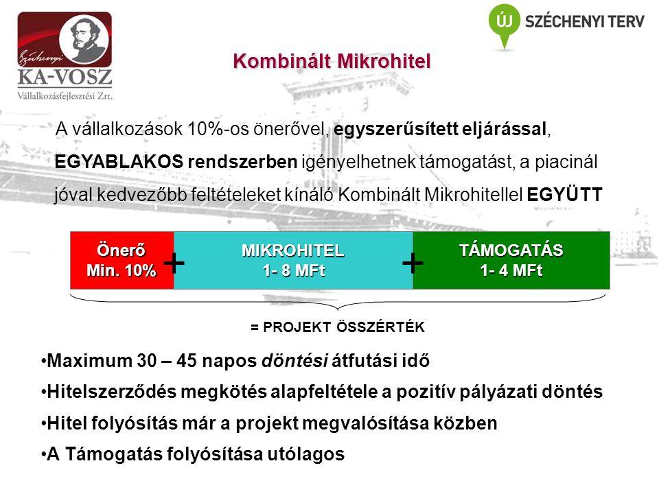 Kombinált Mikrohitel A vállalkozások 10%-os önerővel, egyszerűsített eljárással, EGYABLAKOS rendszerben igényelhetnek támogatást, a piacinál jóval kedvezőbb feltételeket kínáló Kombinált Mikrohitellel EGYÜTT Önerő Min.