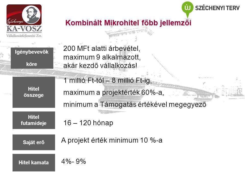 Kombinált Mikrohitel főbb jellemzői Hitel összege Hitel futamideje Saját erő Hitel kamata 1 millió Ft-tól – 8 millió Ft-ig, maximum a projektérték 60%-a, minimum a Támogatás értékével megegyező 16 – 120 hónap A projekt érték minimum 10 %-a 4%- 9% Igénybevevők köre 200 MFt alatti árbevétel, maximum 9 alkalmazott, akár kezdő vállalkozás!