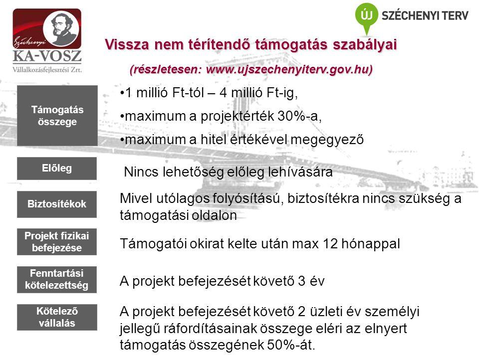 Vissza nem térítendő támogatás szabályai (részletesen: www.ujszechenyiterv.gov.hu) Támogatás összege Projekt fizikai befejezése Fenntartási kötelezettség Biztosítékok Előleg Kötelező vállalás 1 millió Ft-tól – 4 millió Ft-ig, maximum a projektérték 30%-a, maximum a hitel értékével megegyező Támogatói okirat kelte után max 12 hónappal Mivel utólagos folyósítású, biztosítékra nincs szükség a támogatási oldalon Nincs lehetőség előleg lehívására A projekt befejezését követő 2 üzleti év személyi jellegű ráfordításainak összege eléri az elnyert támogatás összegének 50%-át.