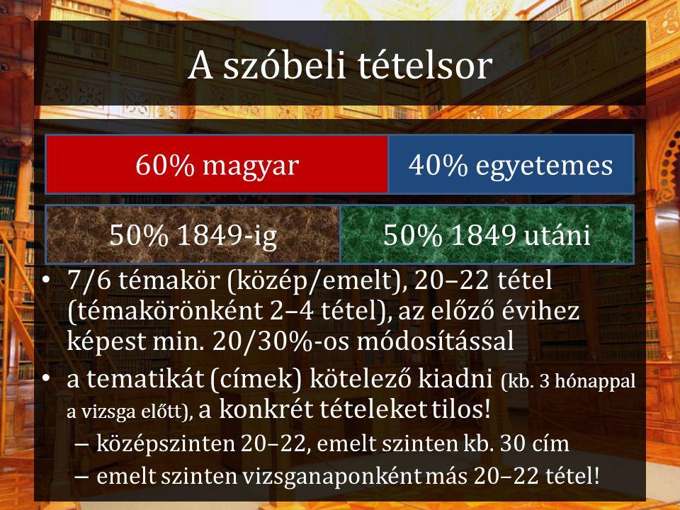 A szóbeli tételsor 7/6 témakör (közép/emelt), 20–22 tétel (témakörönként 2–4 tétel), az előző évihez képest min. 20/30%-os módosítással a tematikát (c