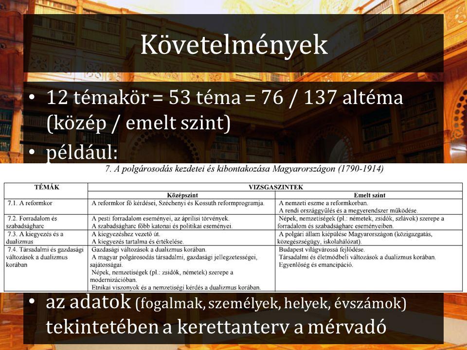 Követelmények 12 témakör = 53 téma = 76 / 137 altéma (közép / emelt szint) például: az adatok (fogalmak, személyek, helyek, évszámok) tekintetében a kerettanterv a mérvadó