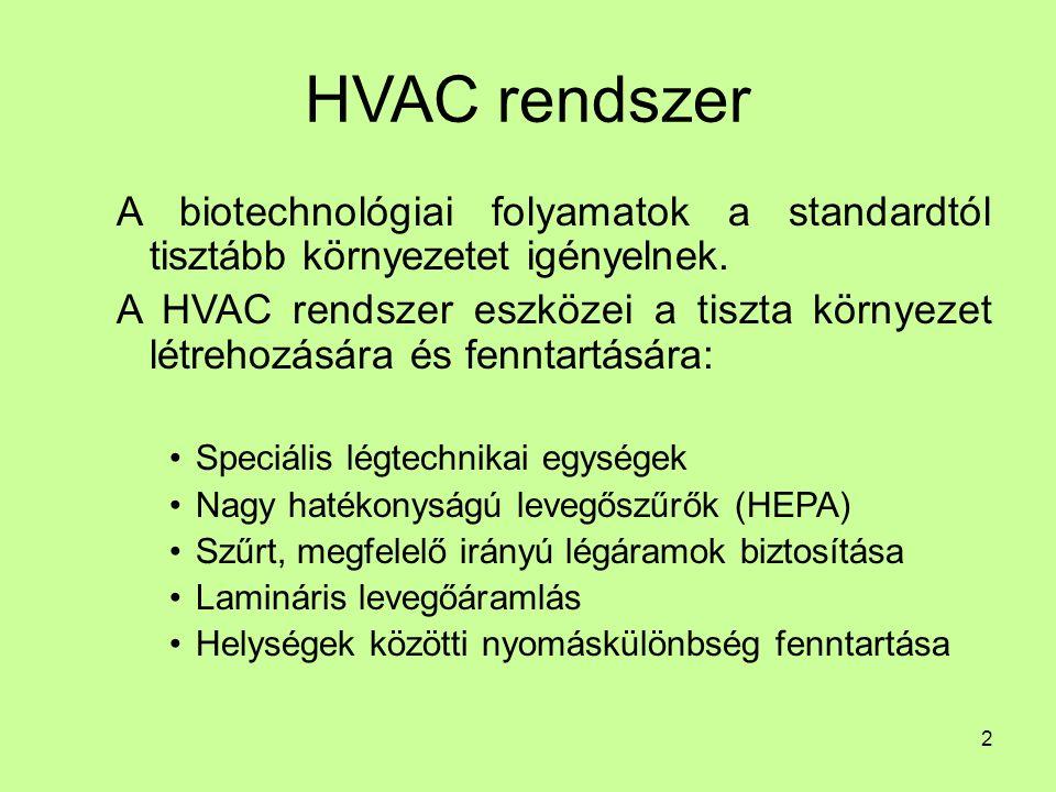 HVAC rendszer A biotechnológiai folyamatok a standardtól tisztább környezetet igényelnek. A HVAC rendszer eszközei a tiszta környezet létrehozására és