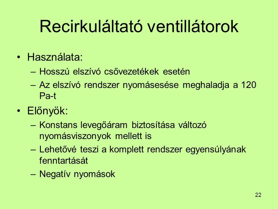 Recirkuláltató ventillátorok Használata: –Hosszú elszívó csővezetékek esetén –Az elszívó rendszer nyomásesése meghaladja a 120 Pa-t Előnyök: –Konstans