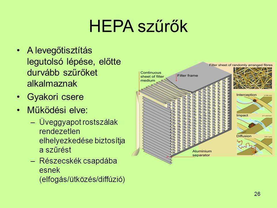 HEPA szűrők A levegőtisztítás legutolsó lépése, előtte durvább szűrőket alkalmaznak Gyakori csere Működési elve: –Üveggyapot rostszálak rendezetlen elhelyezkedése biztosítja a szűrést –Részecskék csapdába esnek (elfogás/ütközés/diffúzió) 26