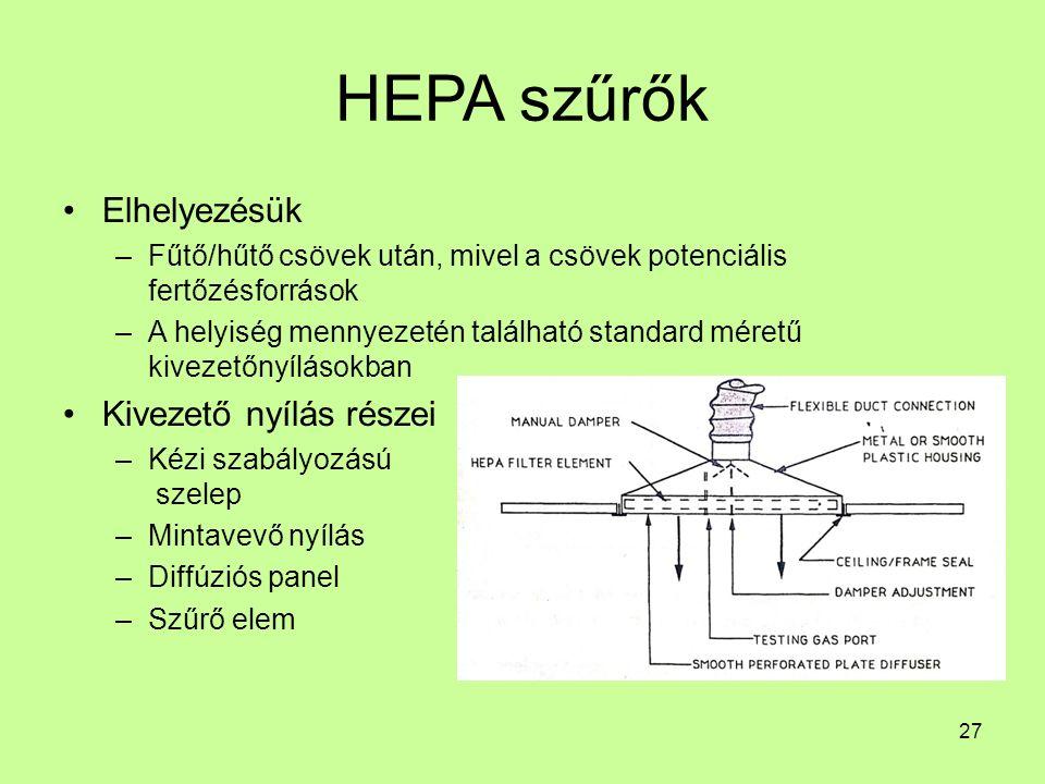HEPA szűrők Elhelyezésük –Fűtő/hűtő csövek után, mivel a csövek potenciális fertőzésforrások –A helyiség mennyezetén található standard méretű kivezetőnyílásokban Kivezető nyílás részei –Kézi szabályozású szelep –Mintavevő nyílás –Diffúziós panel –Szűrő elem 27