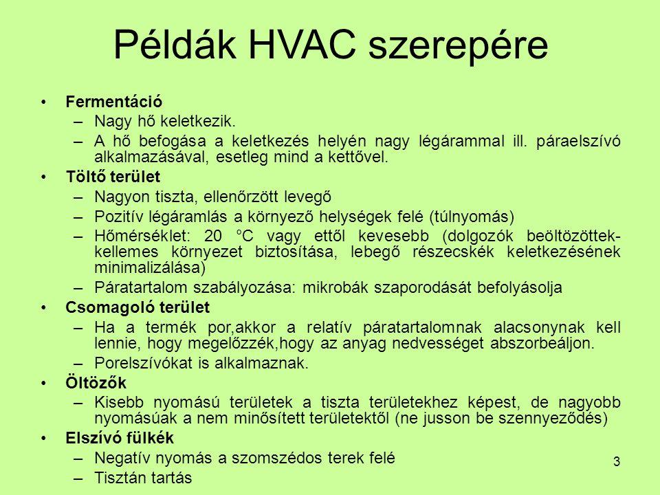 Példák HVAC szerepére Fermentáció –Nagy hő keletkezik.