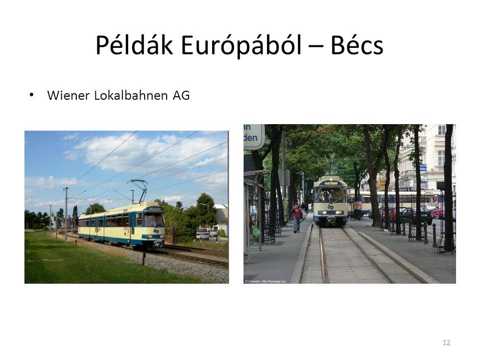 Példák Európából – Bécs Wiener Lokalbahnen AG 12