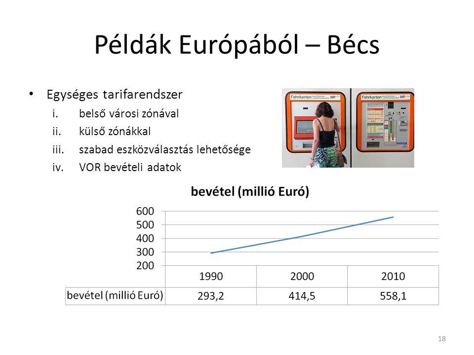 Példák Európából – Bécs Egységes tarifarendszer i.belső városi zónával ii.külső zónákkal iii.szabad eszközválasztás lehetősége iv.VOR bevételi adatok 18