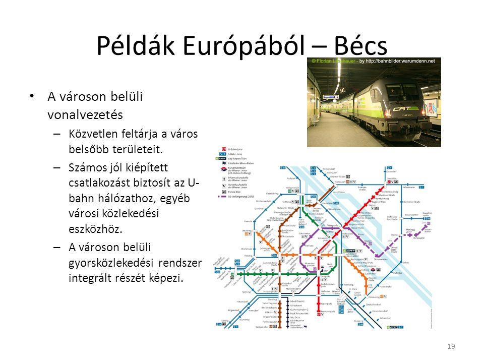 Példák Európából – Bécs A városon belüli vonalvezetés – Közvetlen feltárja a város belsőbb területeit.