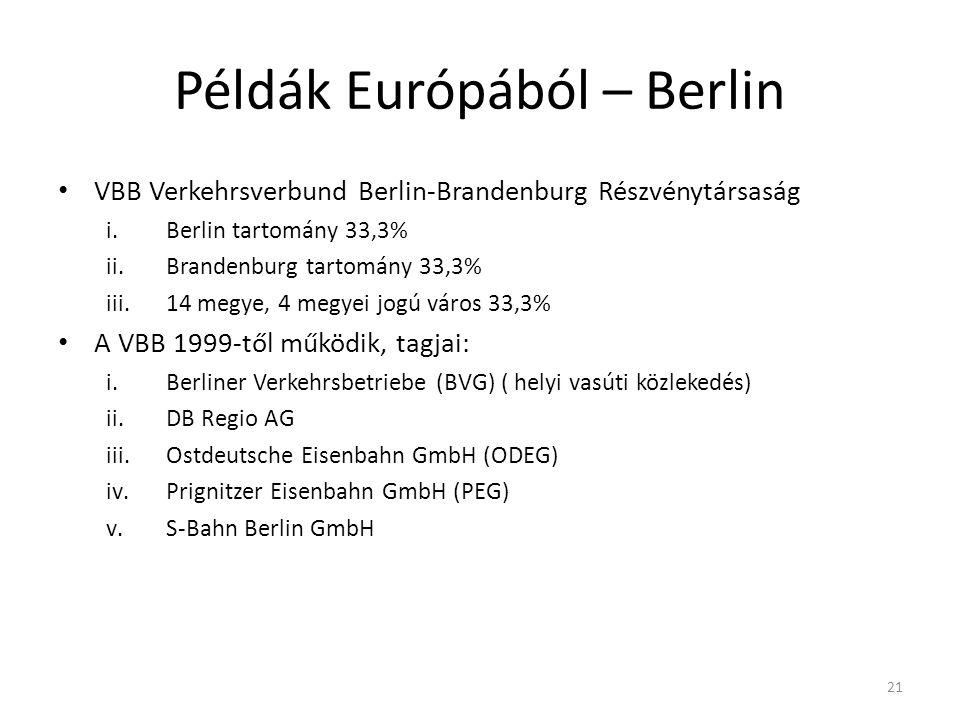 Példák Európából – Berlin VBB Verkehrsverbund Berlin-Brandenburg Részvénytársaság i.Berlin tartomány 33,3% ii.Brandenburg tartomány 33,3% iii.14 megye, 4 megyei jogú város 33,3% A VBB 1999-től működik, tagjai: i.Berliner Verkehrsbetriebe (BVG) ( helyi vasúti közlekedés) ii.DB Regio AG iii.Ostdeutsche Eisenbahn GmbH (ODEG) iv.Prignitzer Eisenbahn GmbH (PEG) v.S-Bahn Berlin GmbH 21