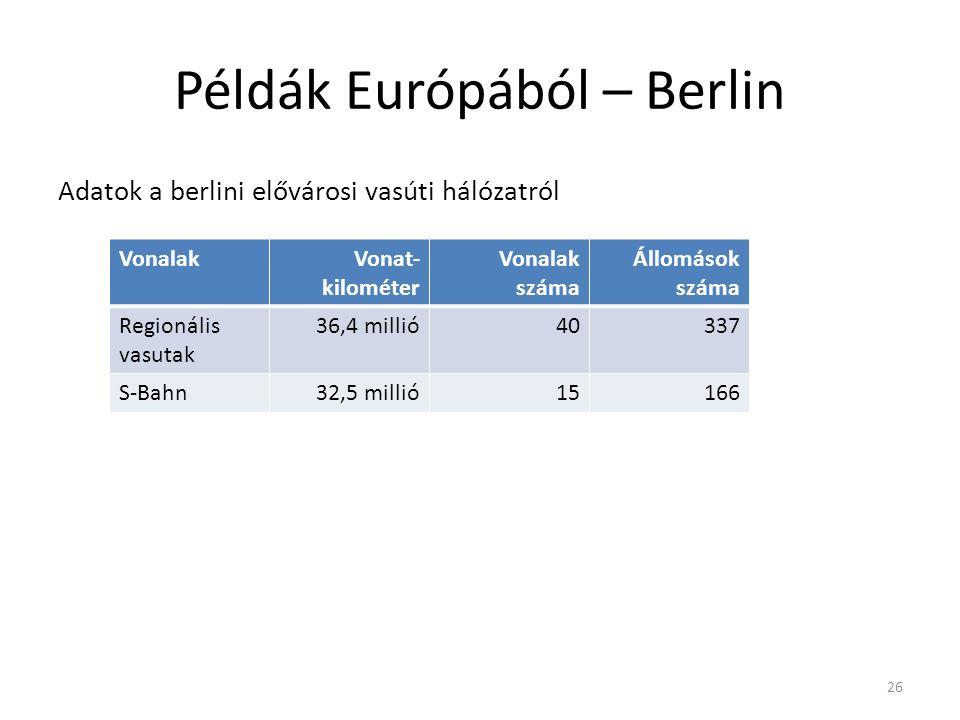 Példák Európából – Berlin Adatok a berlini elővárosi vasúti hálózatról 26 VonalakVonat- kilométer Vonalak száma Állomások száma Regionális vasutak 36,4 millió40337 S-Bahn32,5 millió15166