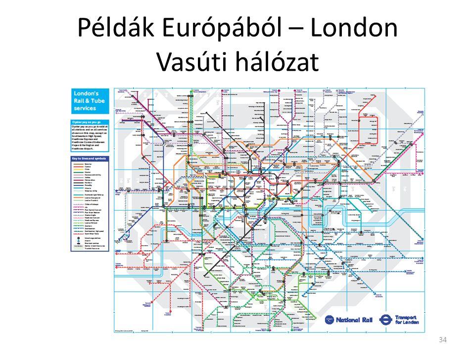 34 Példák Európából – London Vasúti hálózat