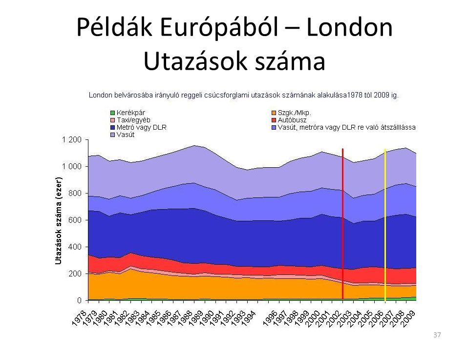 37 Példák Európából – London Utazások száma