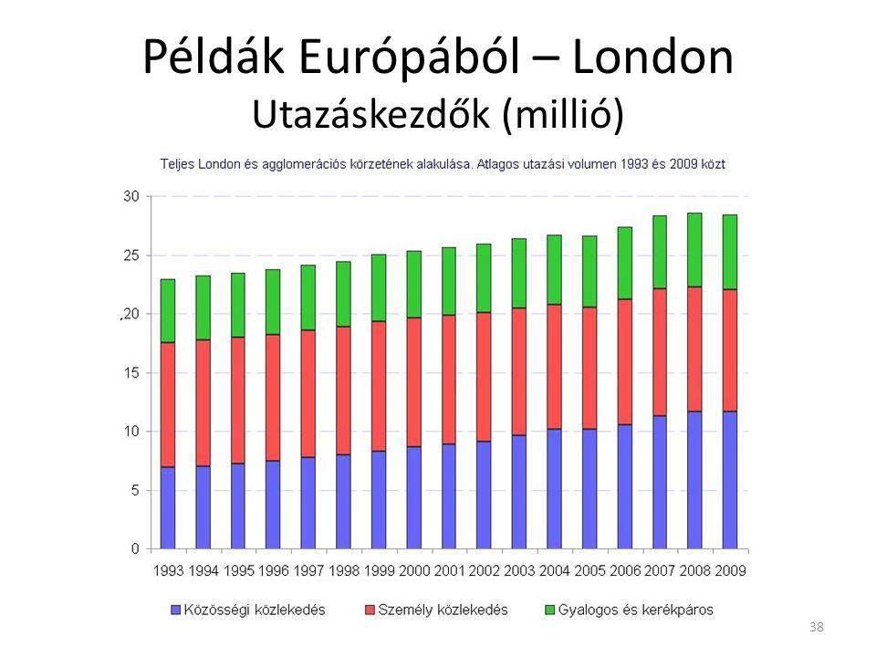 38 Példák Európából – London Utazáskezdők (millió)
