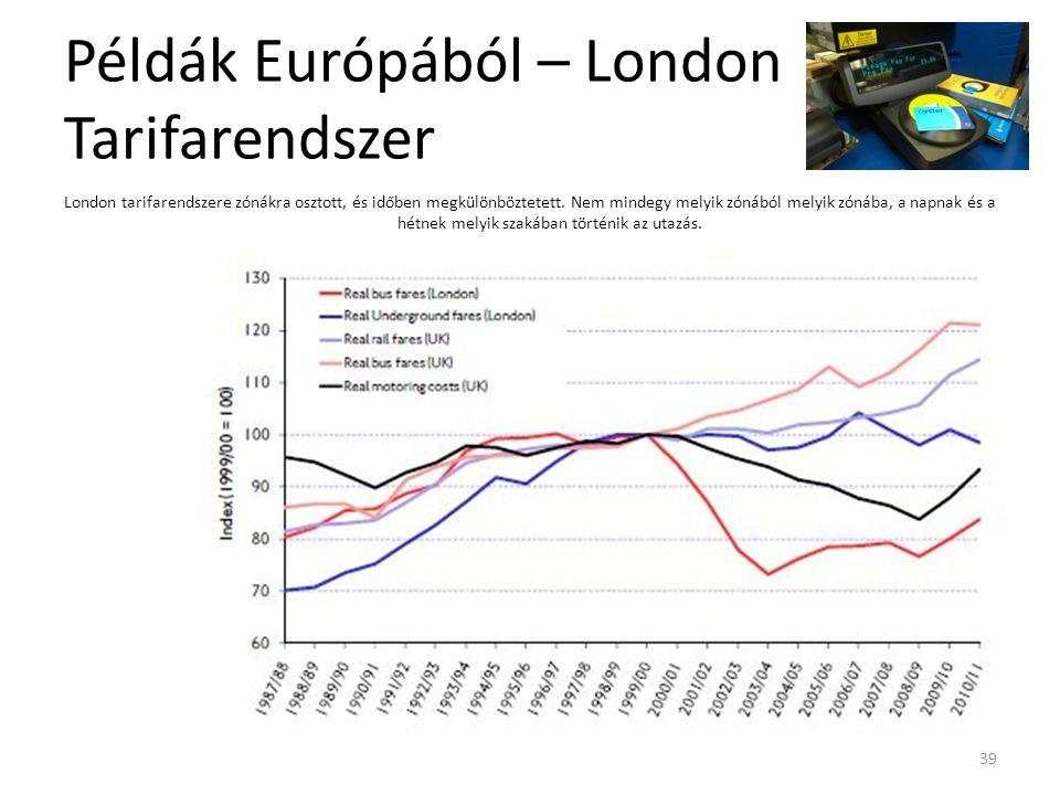 39 Példák Európából – London Tarifarendszer London tarifarendszere zónákra osztott, és időben megkülönböztetett.
