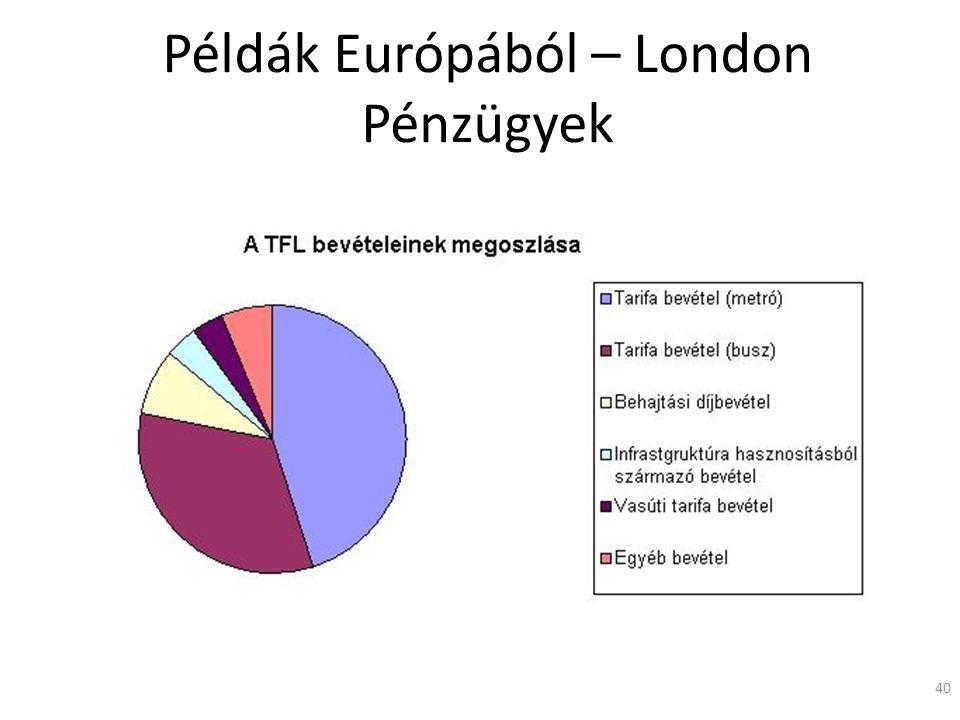 40 Példák Európából – London Pénzügyek