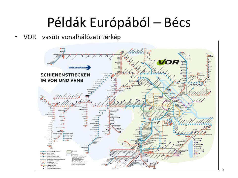 Példák Európából – Bécs VOR részvénytársaság i.Bécs: 44% ii.Alsó-Ausztria: 44% iii.Burgenland: 12% A VOR 1984-től működik, 1988-tól integrálódtak az elővárosi vasutakat üzemeltetők is, tagjai: i.Wiener Linien Ges.m.b.H.
