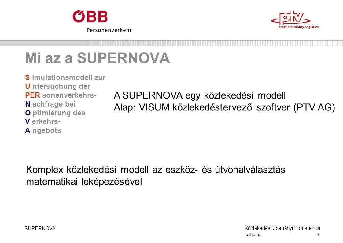 Közlekedéstudományi Konferencia 24.09.2016 SUPERNOVA 3 S imulationsmodell zur U ntersuchung der PER sonenverkehrs- N achfrage bei O ptimierung des V erkehrs- A ngebots Mi az a SUPERNOVA A SUPERNOVA egy közlekedési modell Alap: VISUM közlekedéstervező szoftver (PTV AG) Komplex közlekedési modell az eszköz- és útvonalválasztás matematikai leképezésével