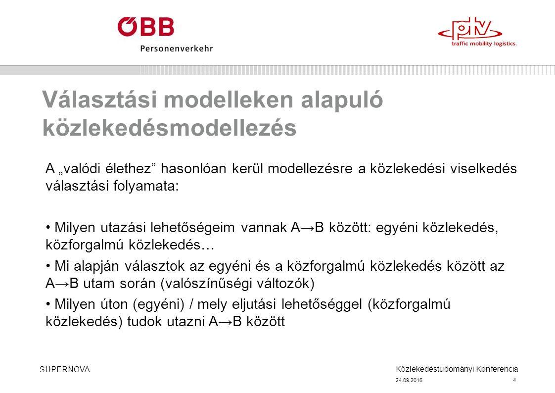 """Közlekedéstudományi Konferencia 24.09.2016 SUPERNOVA 4 Választási modelleken alapuló közlekedésmodellezés A """"valódi élethez hasonlóan kerül modellezésre a közlekedési viselkedés választási folyamata: Milyen utazási lehetőségeim vannak A→B között: egyéni közlekedés, közforgalmú közlekedés… Mi alapján választok az egyéni és a közforgalmú közlekedés között az A→B utam során (valószínűségi változók) Milyen úton (egyéni) / mely eljutási lehetőséggel (közforgalmú közlekedés) tudok utazni A→B között"""
