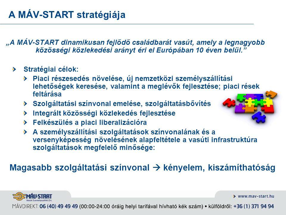 3 A MÁV-START belföldi forgalma 3 A pár évvel korábbi visszaeséshez képest növekedés az utasszámok és a bevétel terén is!