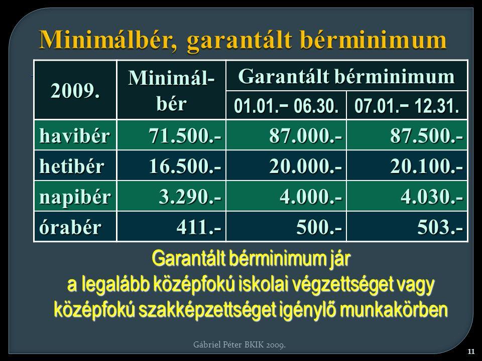 2009. Minimál- bér Garantált bérminimum 01.01.− 06.30.