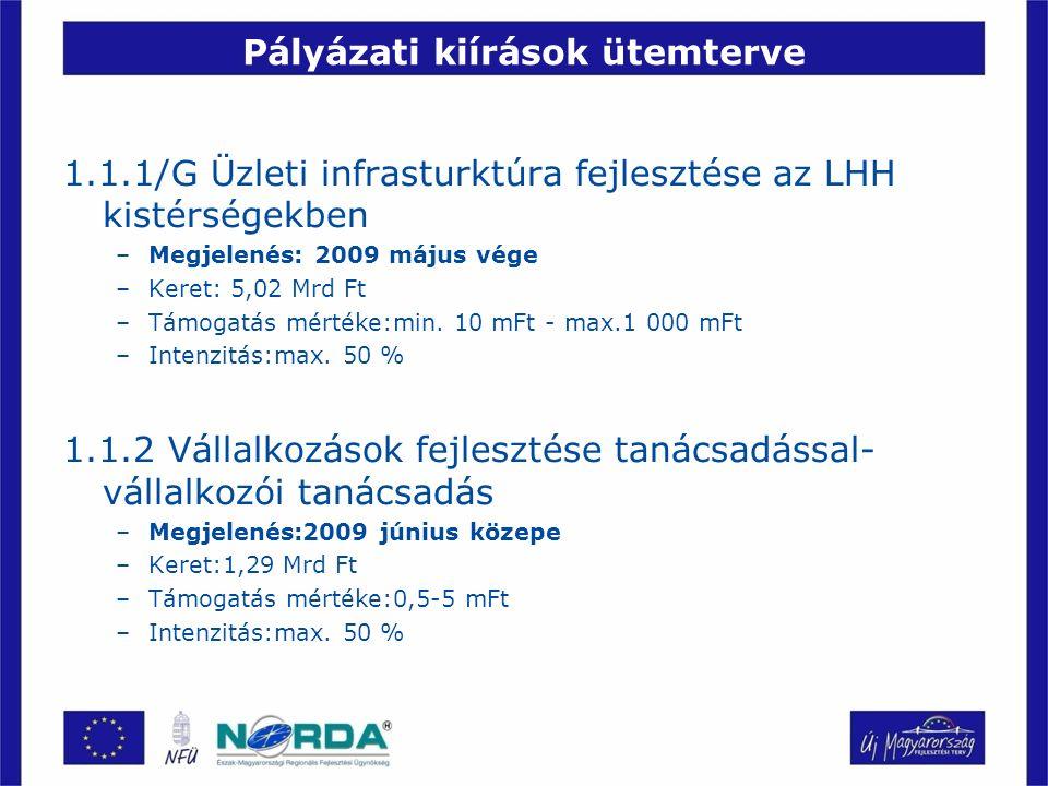Pályázati kiírások ütemterve 1.1.1/G Üzleti infrasturktúra fejlesztése az LHH kistérségekben –Megjelenés: 2009 május vége –Keret: 5,02 Mrd Ft –Támogatás mértéke:min.