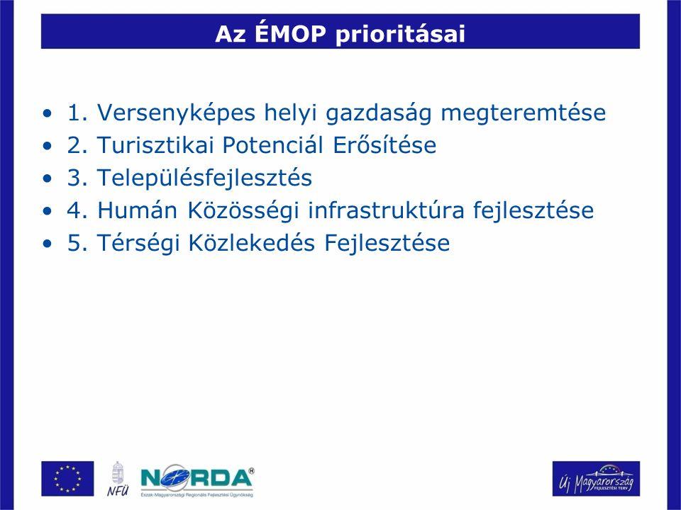 Az ÉMOP prioritásai 1. Versenyképes helyi gazdaság megteremtése 2.