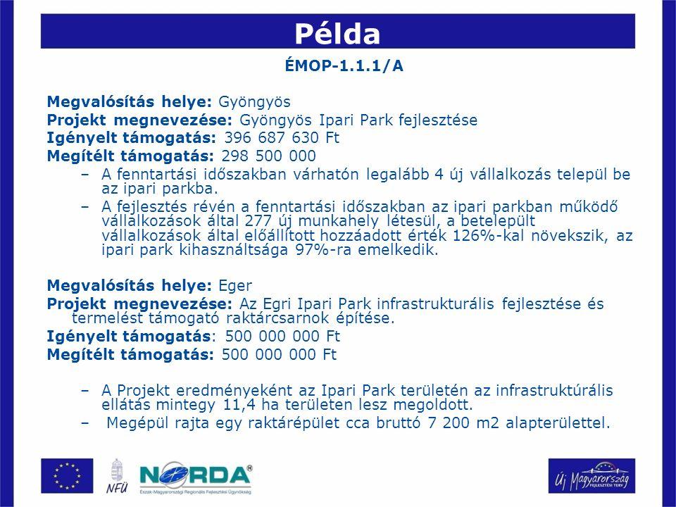 Példa ÉMOP-1.1.1/A Megvalósítás helye: Gyöngyös Projekt megnevezése: Gyöngyös Ipari Park fejlesztése Igényelt támogatás: 396 687 630 Ft Megítélt támogatás: 298 500 000 –A fenntartási időszakban várhatón legalább 4 új vállalkozás települ be az ipari parkba.
