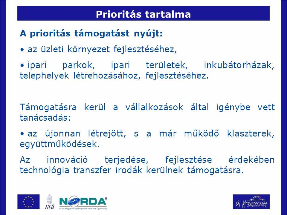 A prioritás támogatást nyújt: az üzleti környezet fejlesztéséhez, ipari parkok, ipari területek, inkubátorházak, telephelyek létrehozásához, fejlesztéséhez.