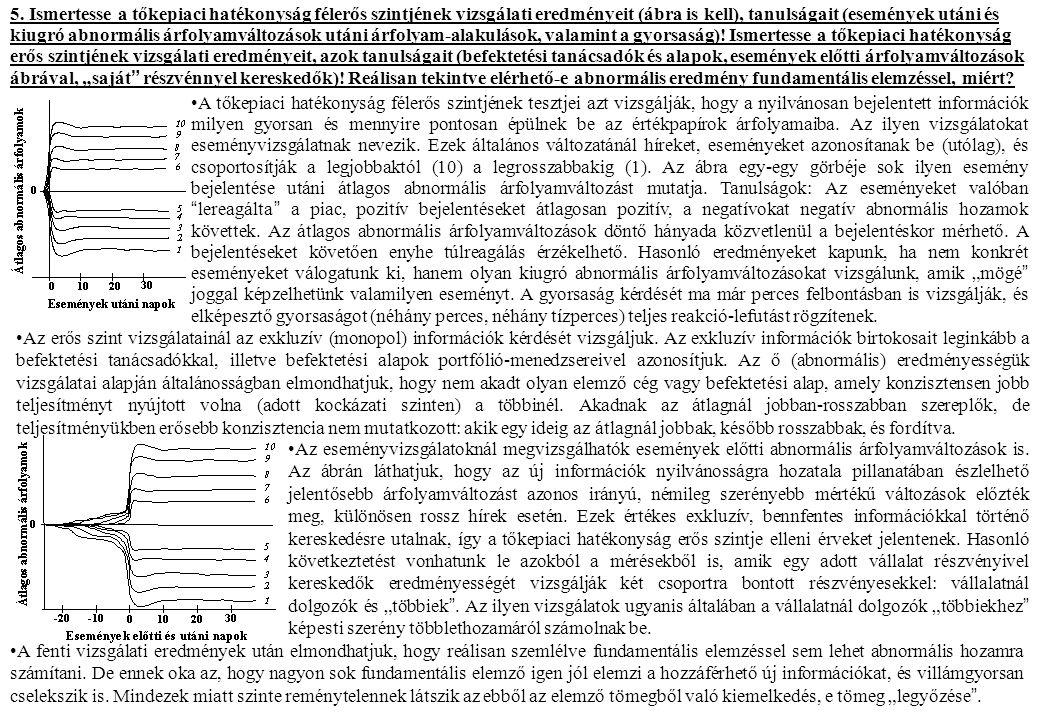 5. Ismertesse a tőkepiaci hatékonyság félerős szintjének vizsgálati eredményeit (ábra is kell), tanulságait (események utáni és kiugró abnormális árfo