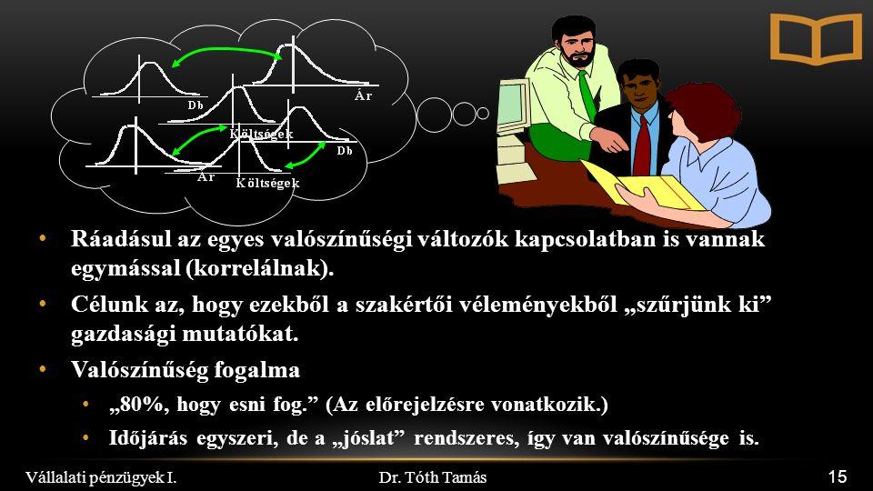 Dr. Tóth Tamás 15 Ráadásul az egyes valószínűségi változók kapcsolatban is vannak egymással (korrelálnak). Célunk az, hogy ezekből a szakértői vélemén